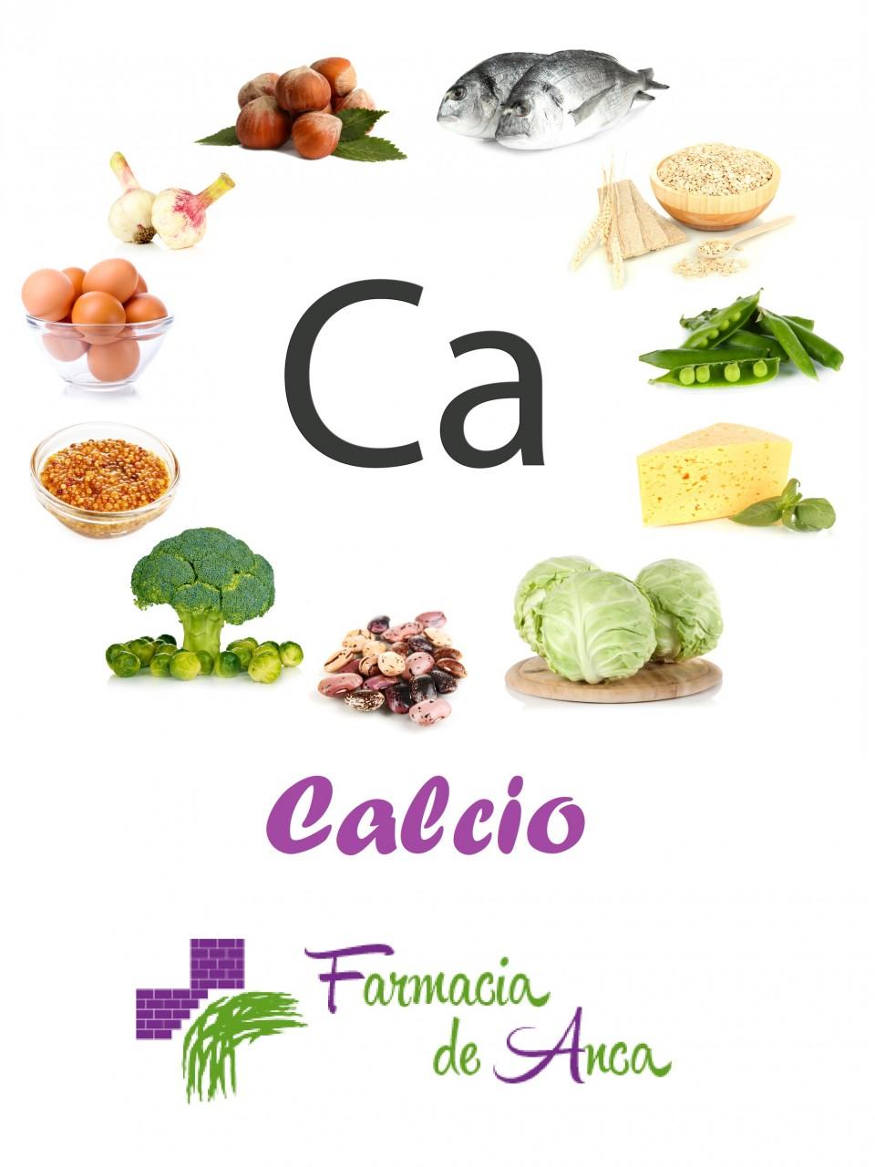 ¿Qué sabemos del CALCIO?